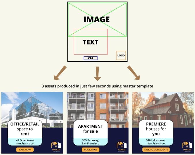 Real Estate - 3 variation ads