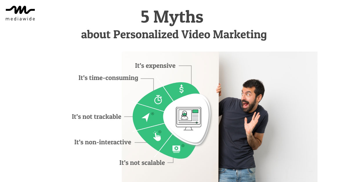 5 Myths about Personalized Video Marketing